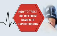 How to treat the different stages of hypertension-Dr. HK Bali