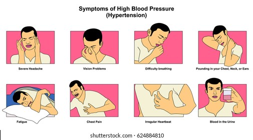 Low Blood Pressure Can Be a Sign of Heart Disease - Avicenna Cardiology