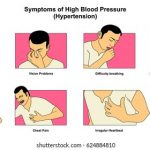 What you need to know about Hypertension – SwipeRx