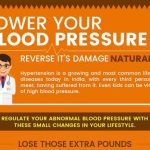 Lower Your Blood Pressure And Reverse It's Damage Naturally