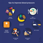What is salt and how does it affect our blood pressure? | Eufic
