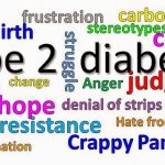 Living with Type II Diabetes   CALORIESANDCARBS