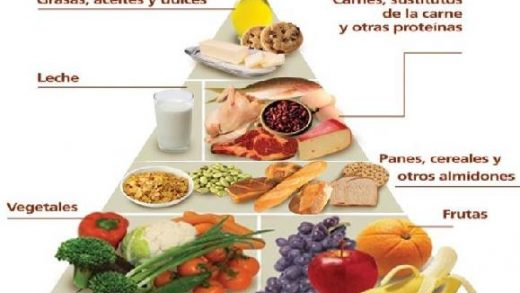 What Foods To Eat With Diabetes Type 2