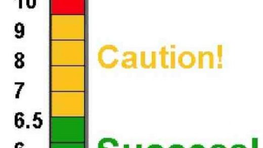 What Is A Safe Sugar Level For Diabetes
