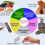 What Is The Cure For Type 2 Diabetes