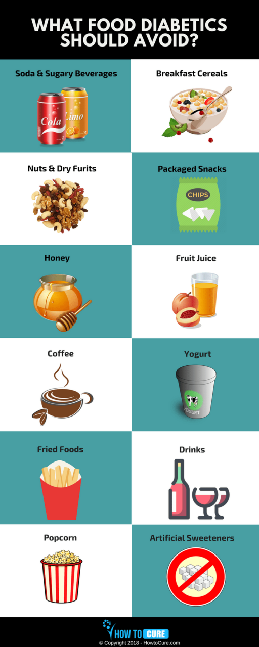 Foods to Avoid: List of 15 Toxic Foods for Diabetic | by Emylee Modestino |  How To Cure | Medium