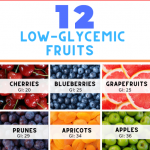 Low Glycemic Fruits | Fruit and Diabetes | bistroMD