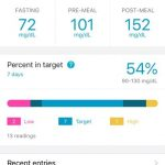 12 Health Apps for Diabetes: Glucose Tracking, Nutrition & More