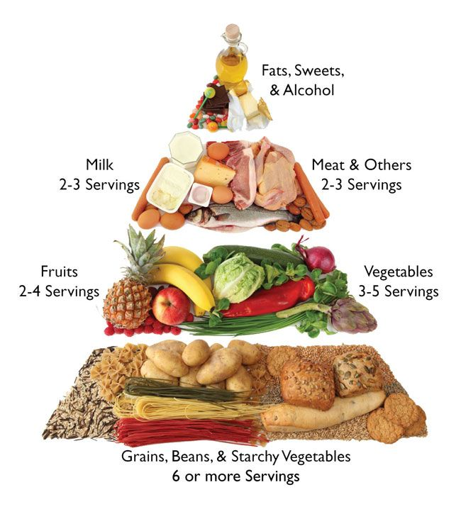 Have A Healthy Diet And Manage Your Diabetic Meal Plans! | Diabetes diet  plan, Diabetic meal plan, Diabetic diet