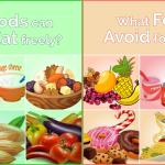 Best And Worst Foods To Eat In A Type 2 Diabetes Diet | Nh Assurance