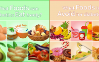 Best And Worst Foods To Eat In A Type 2 Diabetes Diet   Nh Assurance
