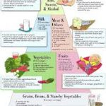 Count Your Carbs With Diabetes Diet Chart From Accu-Chek - Health, Beauty &  Fitness Service In Mumbai - Click.in
