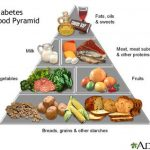 Type II Diabetes and Food Pyramid   Danvers, MA Patch