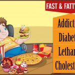 Effects Of Eating Fast Food (Essay Sample) | Academic Papers Writing Blog