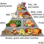 Healthy eating for people with diabetes