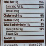 Counting Carbs? Learn 3 Critical Parts of Food Labels
