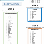 FREE Gestational Diabetes Meal Plan with Recipes | The Gestational Diabetic