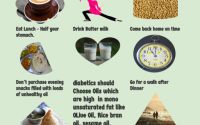 22 things every pre-diabetic should do to avoid diabetes – Healthy Diet for  Diabetics