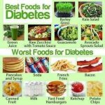 best food for diabetes and worst food for diabetes #health #diabetes |  Diabetic cooking, Food, Diabetic recipes
