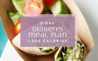 3-Day Diabetes Meal Plan: 1,200 Calories | EatingWell