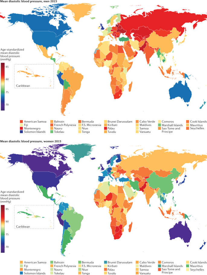 Global epidemiology, health burden and effective interventions for elevated blood  pressure and hypertension | Nature Reviews Cardiology