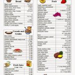 countingcarbohydrates   Food calorie chart, Carbohydrates food list, Food  lists
