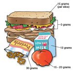 For Kids: Food Facts When You Have Type 1 Diabetes | MHealth.org