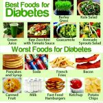 5-Foods-You-Should-Never-Eat-foods-for-Diabetes - Fight Diabetes
