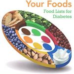 PDF][Download] Choose Your Foods: Food Lists for Diabetes New E-Book - by  American Diabetes Association - th7u67i86uj76j