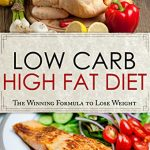 Low Carb, High Fat Recipe Round-Up - Purposeful Nutrition: Healing With  Food.