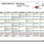 If you've received a 1200-calorie diabetic diet prescription from a team  of… | 1200 calorie meal plan, Diabetic meal plan, Diabetic diet