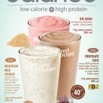 Low Calorie and High in Protein | Smoothie recipes, Real fruit smoothies,  Planet smoothie recipe