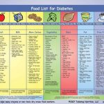 Pin on food portions
