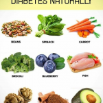 Think Natural First | Diabetes remedies, Health food, Health and nutrition
