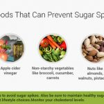 5 Everyday Foods That Can Prevent Sugar Spikes | Food