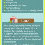 Diabetes Diet Chart for Indians- What To Eat And Avoid   Diabetic meal plan,  Diabetic recipes, Diabetes information