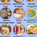 Best foods and diet plan for pre-diabetes and diabetes home remedies: Check  for the list of best foods fo…   Diabetic diet food list, High fiber foods,  Low gi foods
