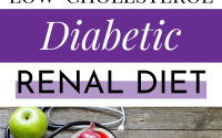 I Need A Low Cholesterol, Diabetic, And Pre-Dialysis Diet - Help! | High  cholesterol foods, Kidney diet recipes, Kidney disease recipes