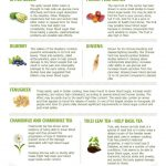 Super Herbal Foods – Natural Remedies - 9 herbs to Treat and Prevent  Diabetes