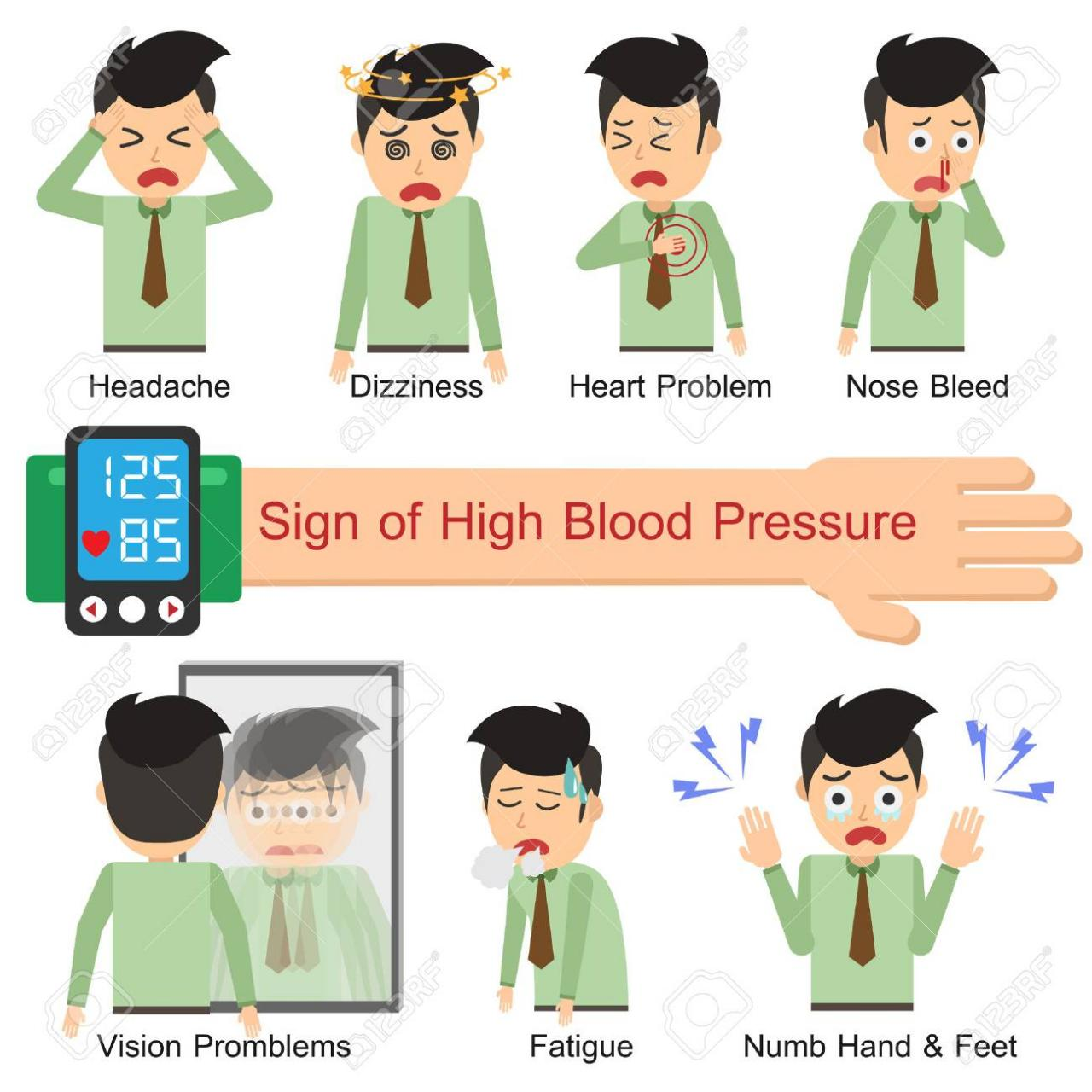 Complications of hypertension - Wikipedia