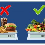 Diabetes? Lets Classify Best And Worst Food For You - Diabetes Blog