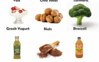 The 16 Best Foods to Control Diabetes – Infographic