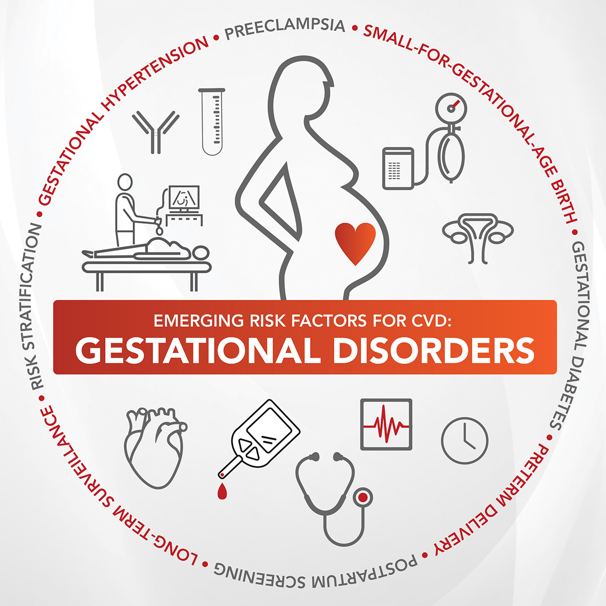 Cover Story | Gestational Hypertension and Preeclampsia: Nontraditional  Risk Factors For Cardiovascular Disease - American College of Cardiology