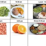 Diet in a pregnant mother with diabetes mellitus Joseph M, Shetty S, Thomas  N - Curr Med Issues