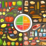 Diabetes Diet: The Best Way to Eat for Type 2 Diabetes - Three diet  strategies to help anyone diagnosed with prediabetes or type 2 diabetes  become wiser about controlling your blood sugar,