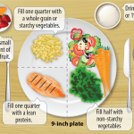 Healthy Eating With Diabetes