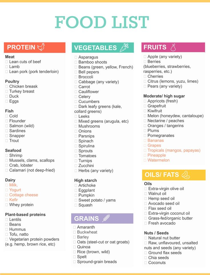 Diet Plan To Lose Weight : Grocery Shopping List. #diets #foodslist #health  - Healthy | Leading Health & well-being Inspiration source