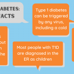 Type 1 Diabetes Symptoms, Causes, Diagnosis and Treatments - Causes,  symptoms, diagnosis, treatments, and support