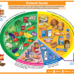 Why typical GD dietary advice doesn't work • Gestational Diabetes UK