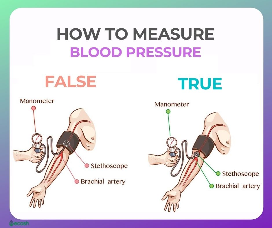 LOW BLOOD PRESSURE HYPOTENSION - Diagnosis, Symptoms, and 12 Tips to Help  Treat Hypotension Including Hypotension Diet and Lifestyle Changes - Ecosh  Life